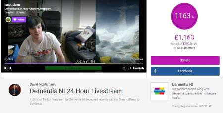 Livestream fundraising