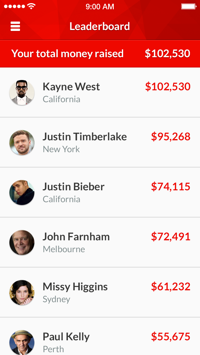 The live leader board on the Million Beats app