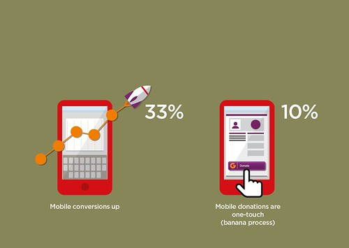 Making it easier to donate on mobile means more people donate