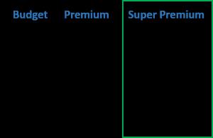 Behavioural-economics-Emotional-pricing