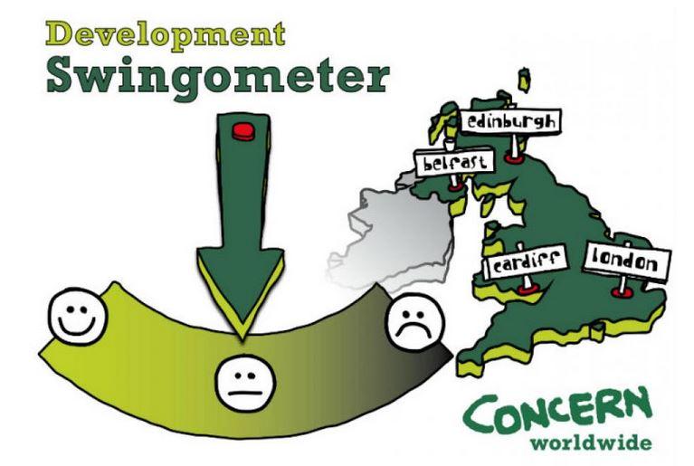 Concern Worldwide Swingometer