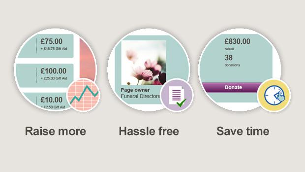 Funeral-Donations-screenshot