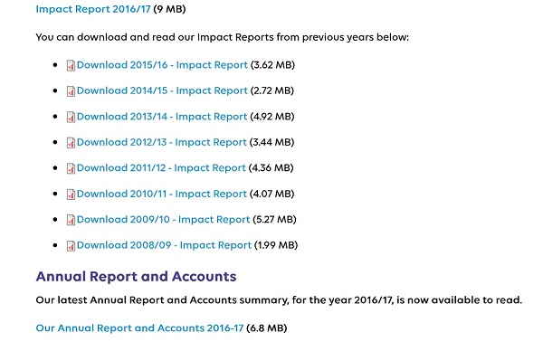 impact 1000 annual reports