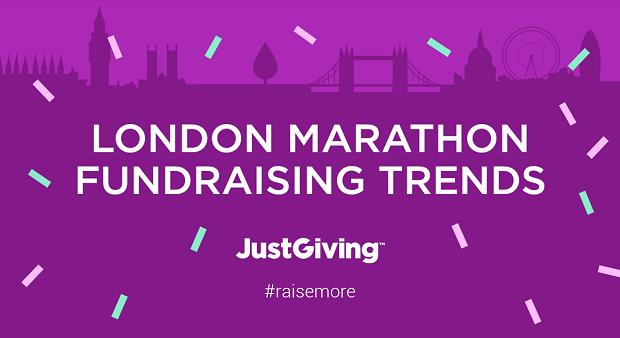 London Marathon Blog