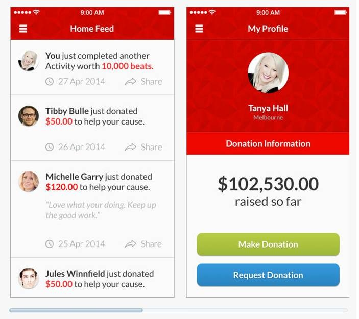The app lets you track your exercise, time and intensity and donates 1 cent to charity for every beat of your heart