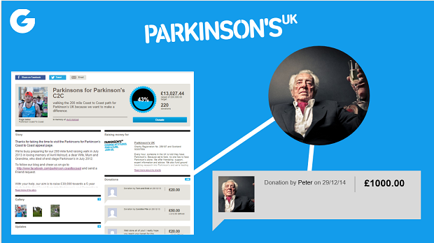 ParkinsonsUKrelationshipanalysis