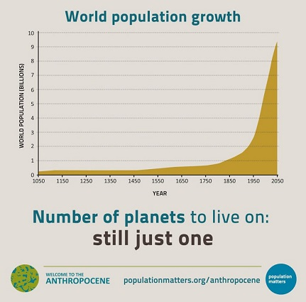 pop-growth-graphic