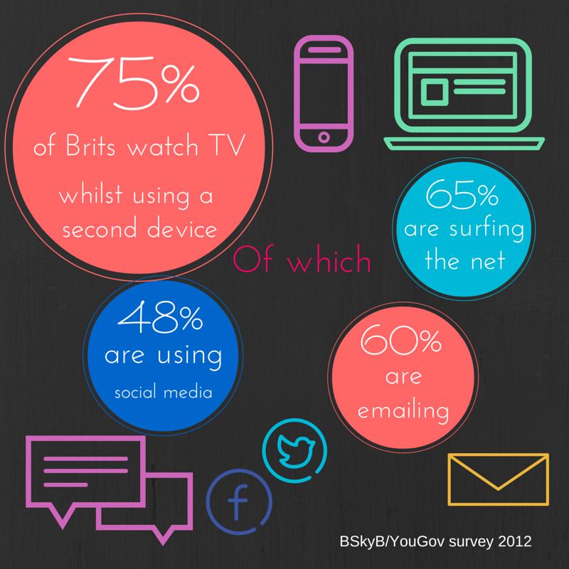 YouGov survey