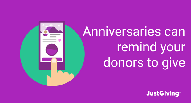 Anniversaries Remind Donors To Give