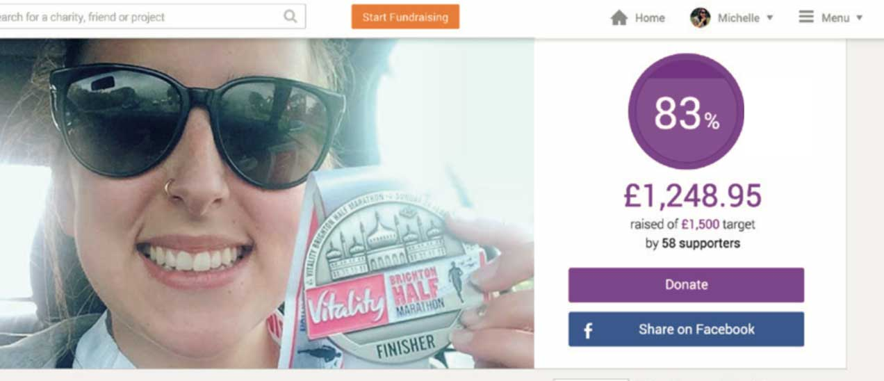 Closeup of the Fundraising page