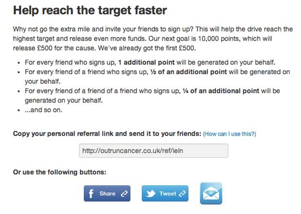 An example of how to incentivise social media shares