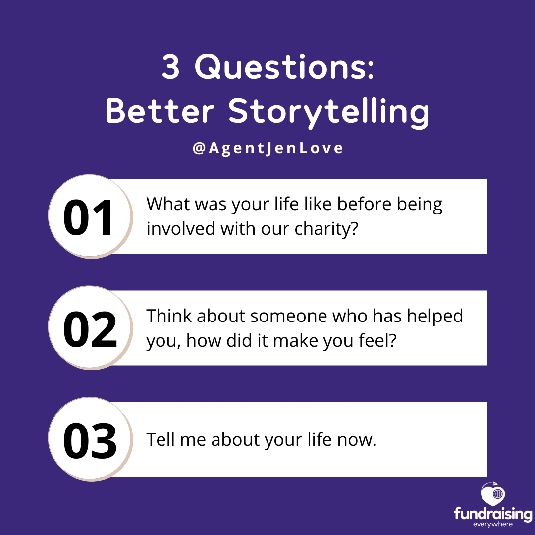 Three storytelling interview Qs by Jen Love: 1. What was your life like before being involved with our charity? 2. Think about someone who has helped you, how did it make you feel? 3. Tell me about your life now.